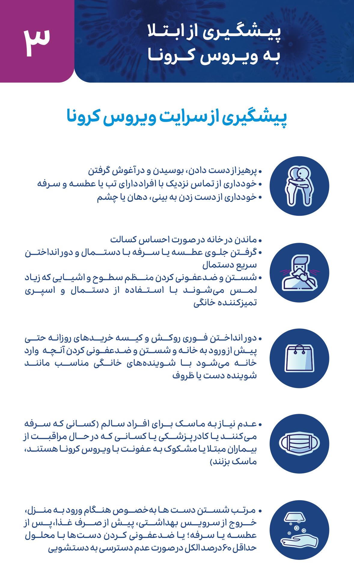 متخصص زنان اصفهان پیشگیری از سرایت ویروس کرونا