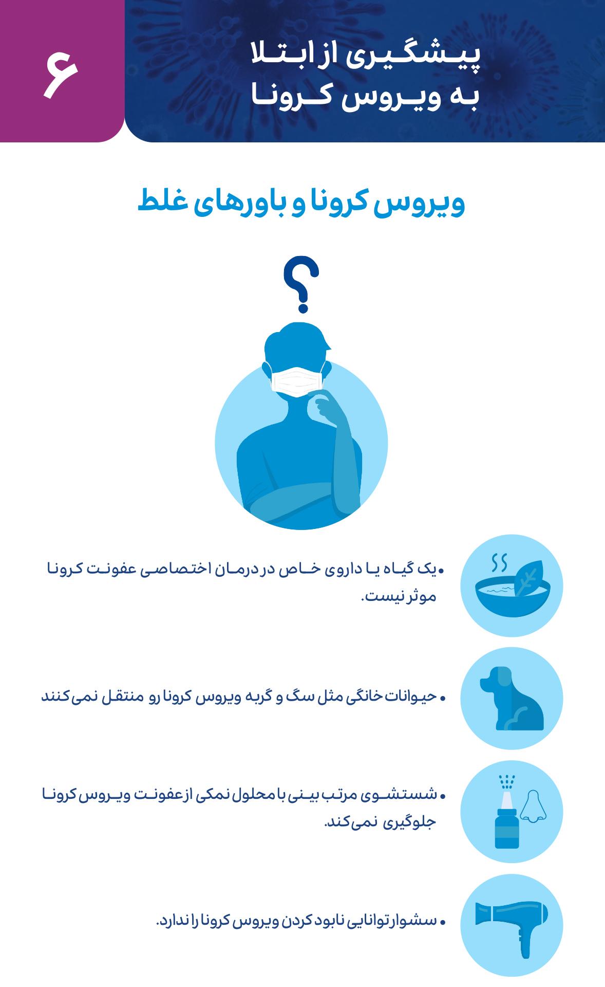 متخصص زنان اصفهان ویروس کرونا و باور های غلط